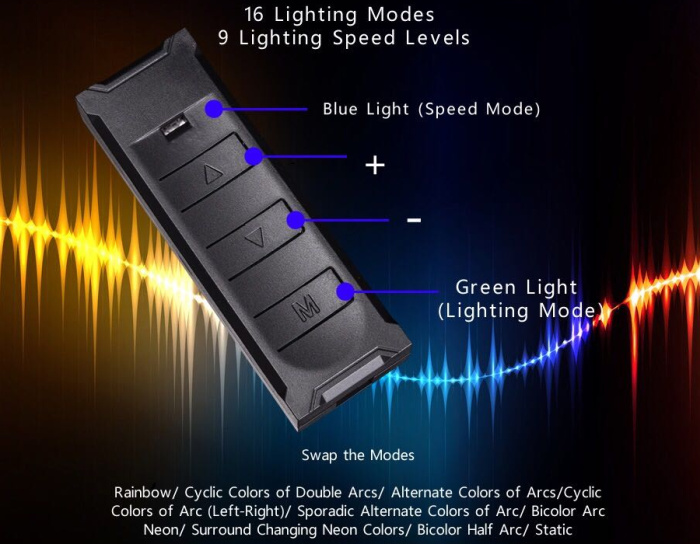 联力发布ARGB风扇套装Bora Digital,搭载12颗RGB灯珠