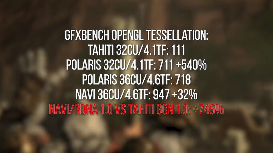 gfxbench_opengl_tessellation