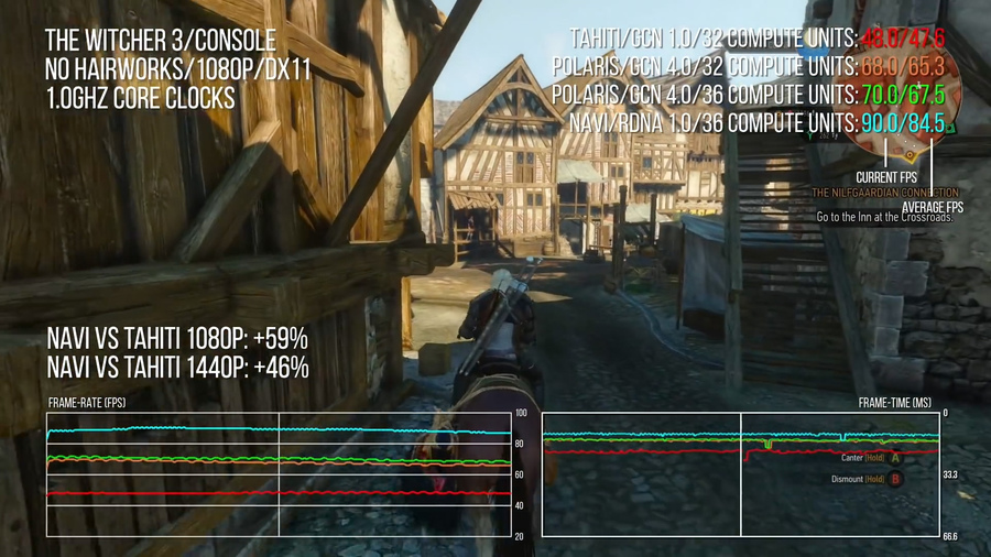 the_witcher_3_console