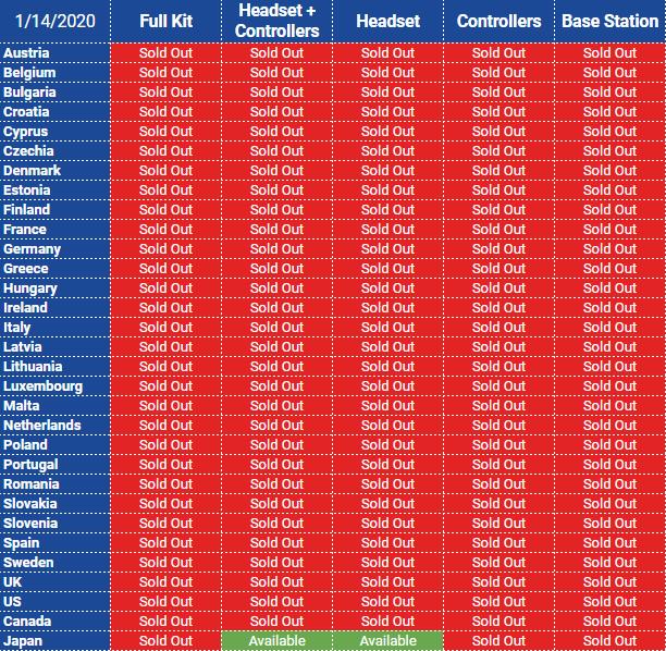 valve-index-stock-availability