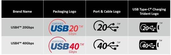 usb-4-logos