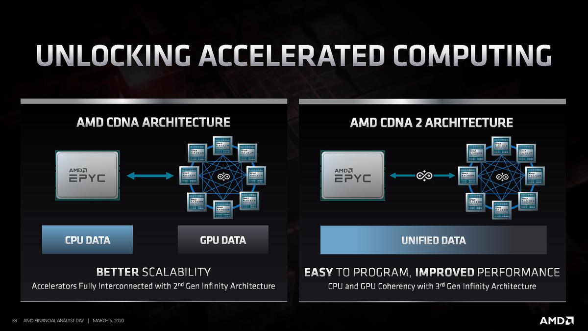 AMD-2020-fad-DC-33