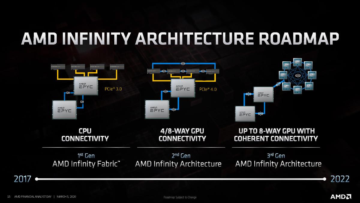 AMD-2020-fad-cpu-ip-15