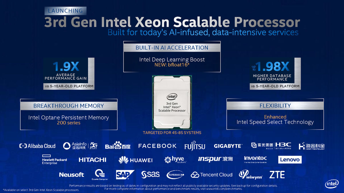 3rd-Gen-Xeon-Scalable_Stratix-10-NX-Press-Deck_Page_09_1200