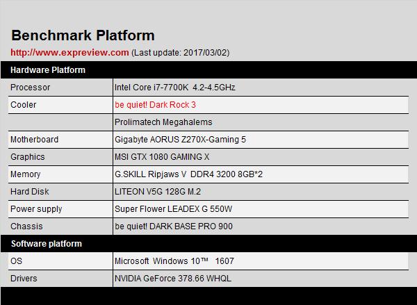 be quiet! Dark Rock 3 CPU散热器评测,性能与静音兼备- 超能网