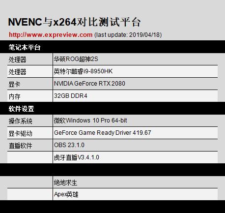 一台笔记本搞定游戏直播?NVIDIA GeForce RTX显卡助你轻松实现
